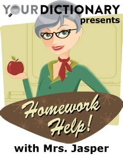 Good discursive essay topics higher english